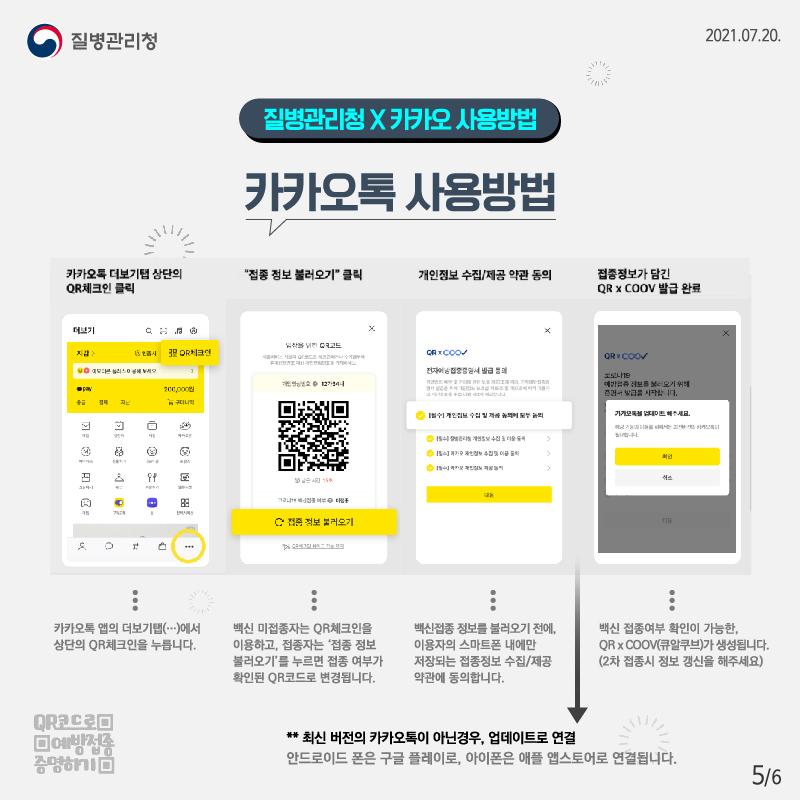 2021.07.20.p.5 질병관리청X카카오톡 사용방법 카카오톡 사용방법 카카오톡 더보기탭 상단의 QR체크인 클릭 카카오톡 앱의 더보기탭(···)에서 상단의 QR체크인을 누릅니다.